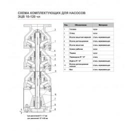 ЭЦВ 10-120-30 чл