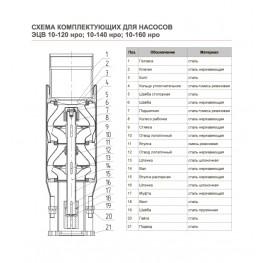 ЭЦВ 10-120-20 нро