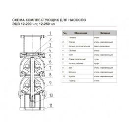 ЭЦВ 12-200-25 чл